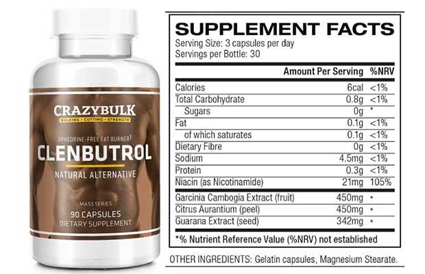Συστατικά Clenbutrol
